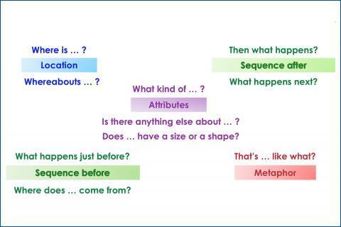 clean-questions-1.jpg