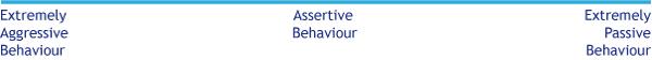 aggressive-passive-line_2.jpg